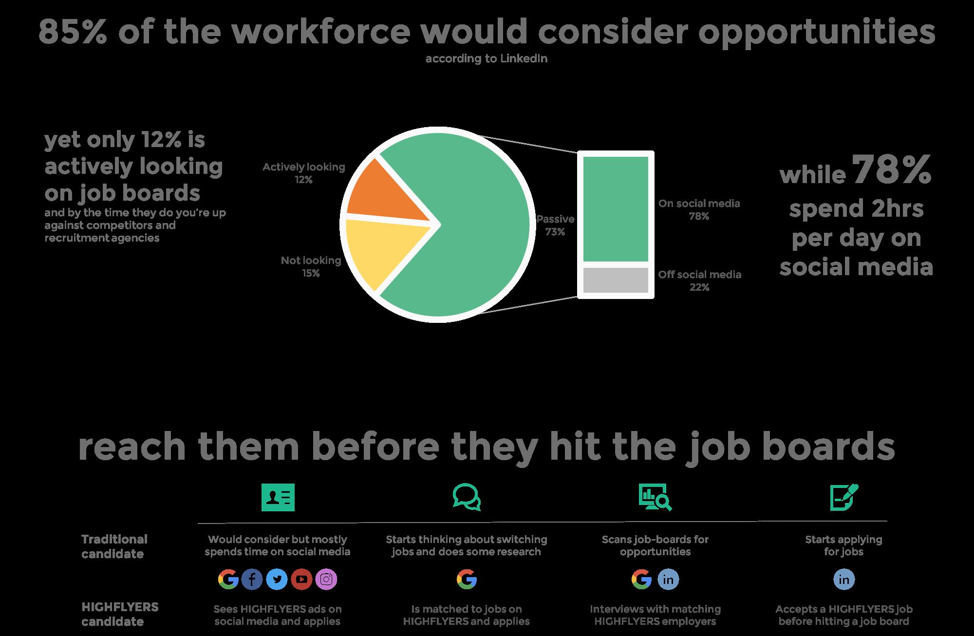employerslandingpage